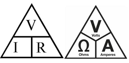 ohm formula