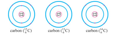 chemistry-carbon