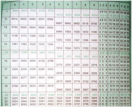 find-logarithm-5