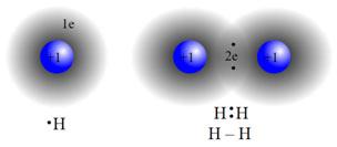 single-Covalent-Bond