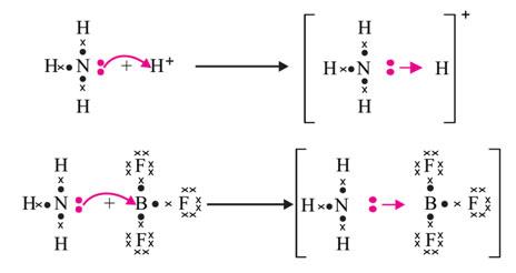 Dative-Covalent-Bond
