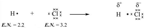 polar-covalent-bond