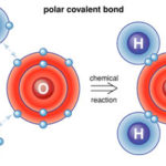 Covalent Bond, Types, Polar and Non-polar Bond