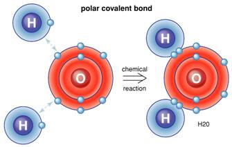 polar-covalent-bond-2