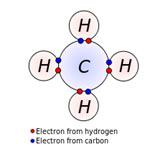 Chemical-bonding-in-molecules