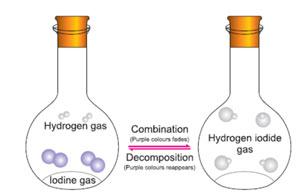 hydro-gas