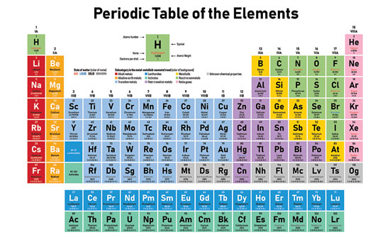 periodic-table-feature