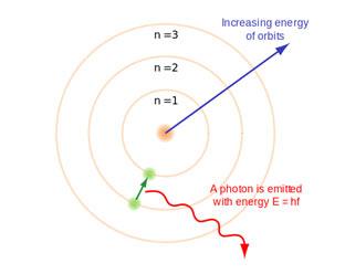 atomic-model-Bohr
