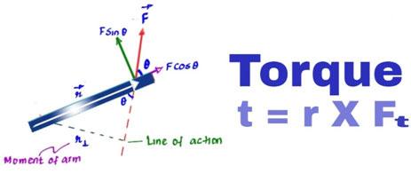 Torque-featured
