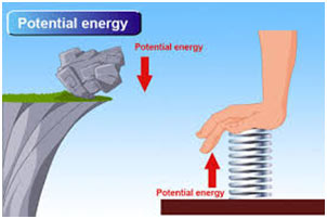 Potential-Energy-types