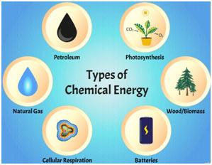 Chemical-Energy