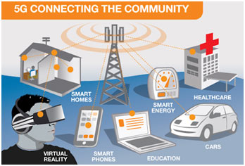 5G-community