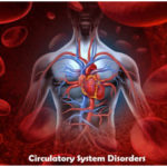 Disorders of Human Circulatory System