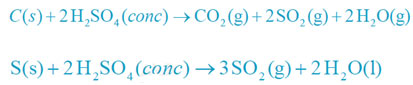 CO2-and-SO2