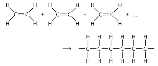 Structure-of-Polymers