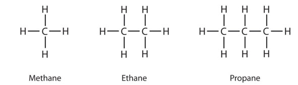 Structure-of-Alkanes