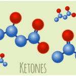 Ketones: Naming, Nucleophilic Addition Reactions, Oxidation & Uses of Ketones