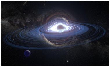 Theory-of-Relativity