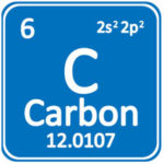 Carbon - Occurrence, Properties, Uses and Allotropes of Carbon