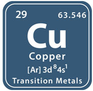 Copper-Element