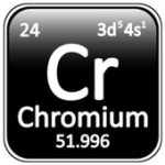 Chromium: Naming and History, Occurrence, Properties, Uses & Isotopes