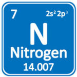 Nitrogen: Introduction, Occurrence, Properties,  Uses, and Isotopes