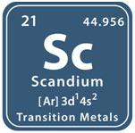 Scandium-Element