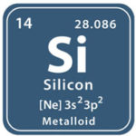 Silicon: Occurrence, Properties, Allotropes, Uses and Isotopes